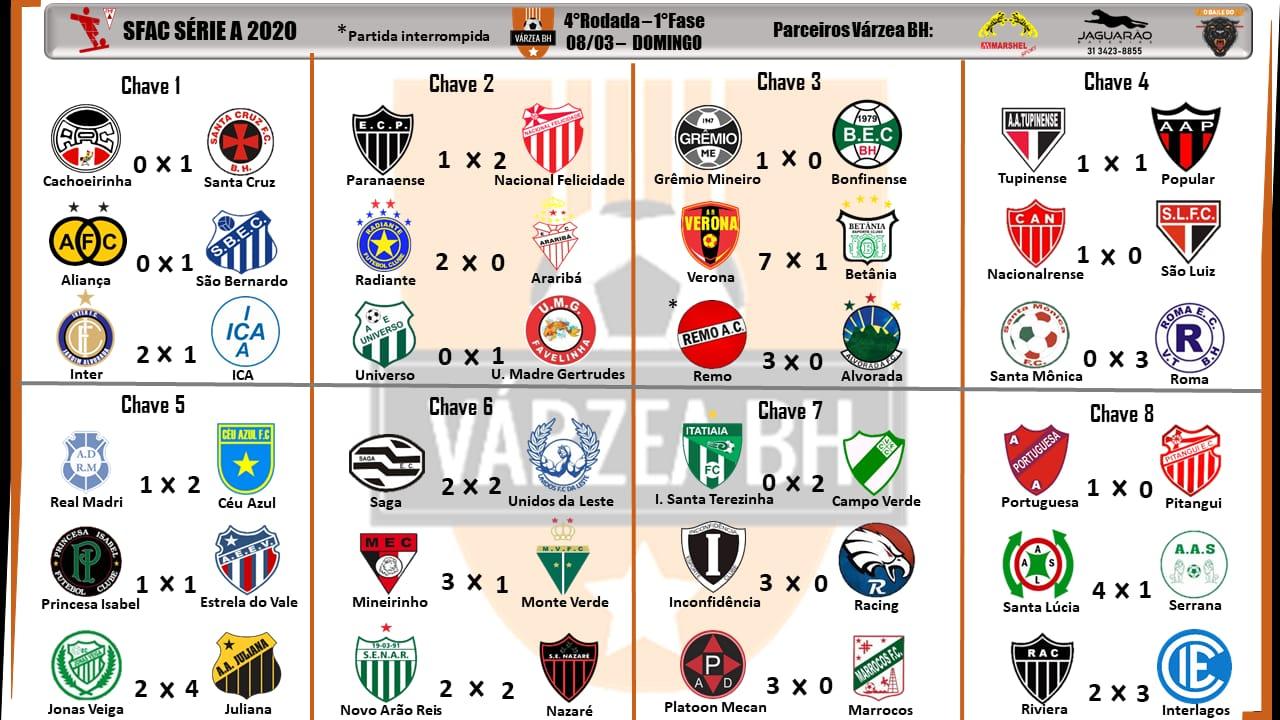 Fbb Raca Superacao Essencia E Amor A Camisa Campeonato Amador Bh Brasilerao Da Varzea Serie A 2020 Informacoes